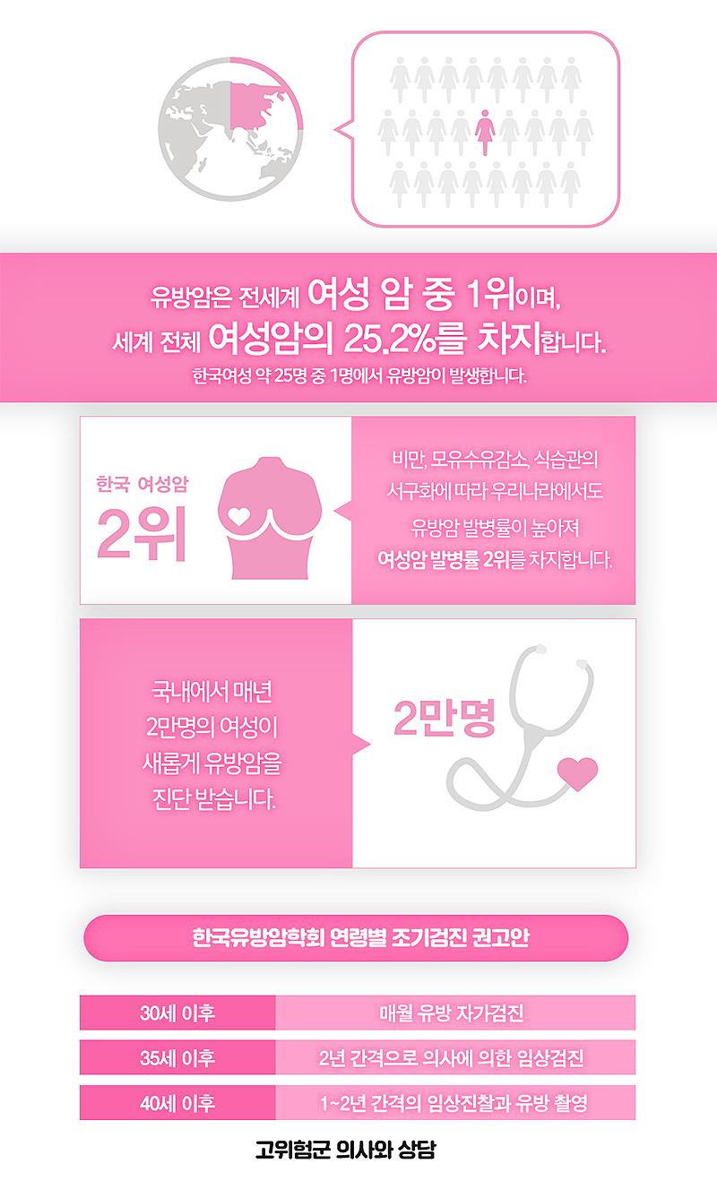 D event info 7ded88d94e686c950f