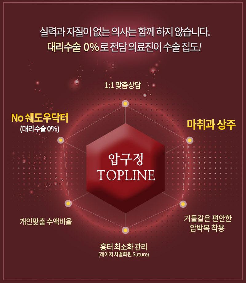 D event info 98038f75b03ba95d9c