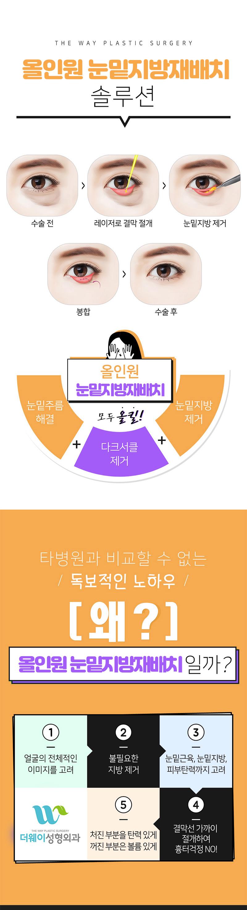 D event info dc4491a1a0375d421d