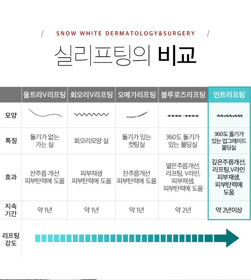 D event info 38b88bfcde9eb04874